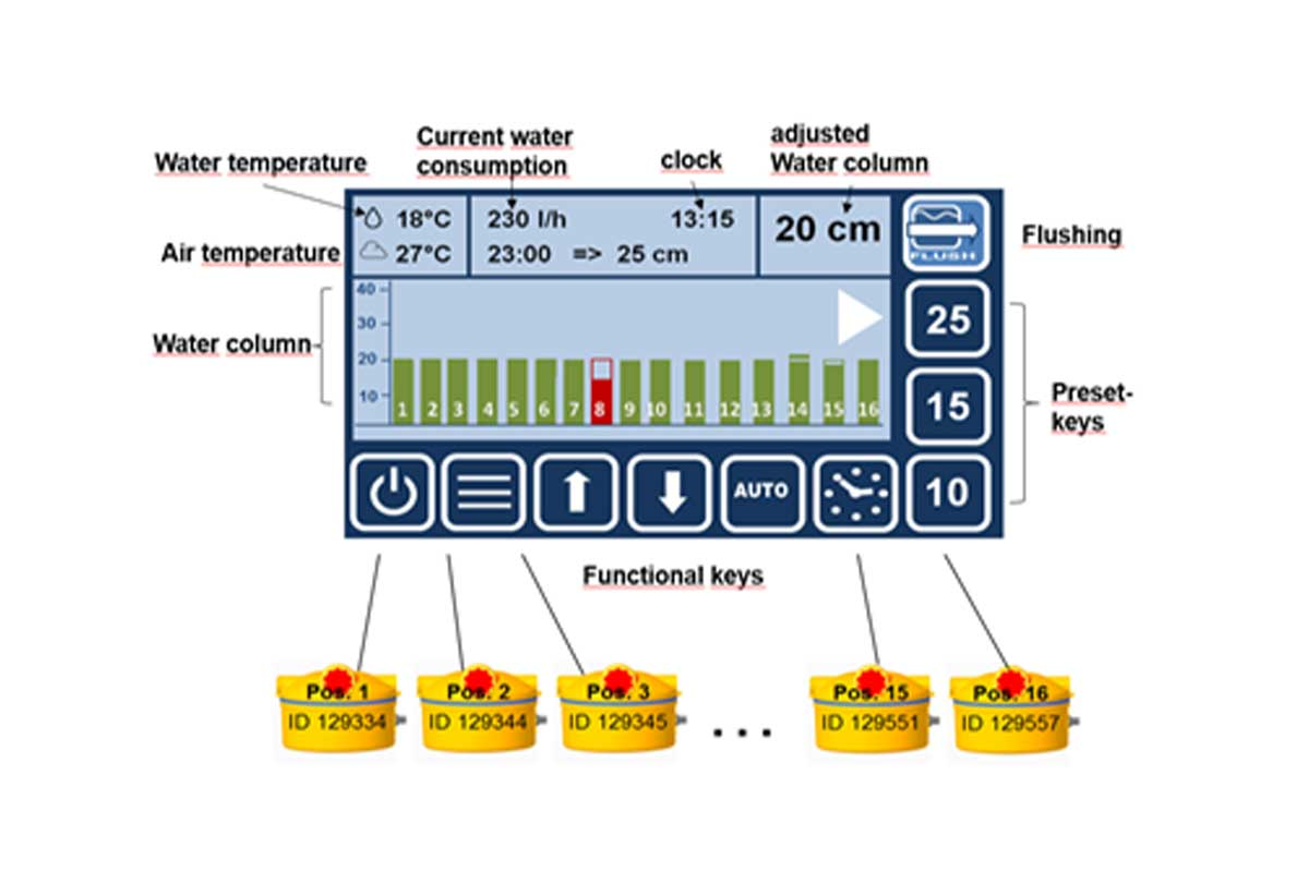dynamic-automation-drinking-systems